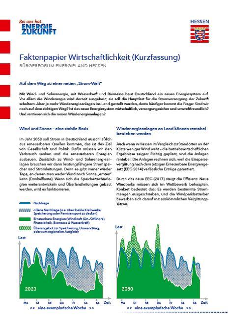 PDF: Kurzfassung Faktenpapier Wirtschaftlichkeit